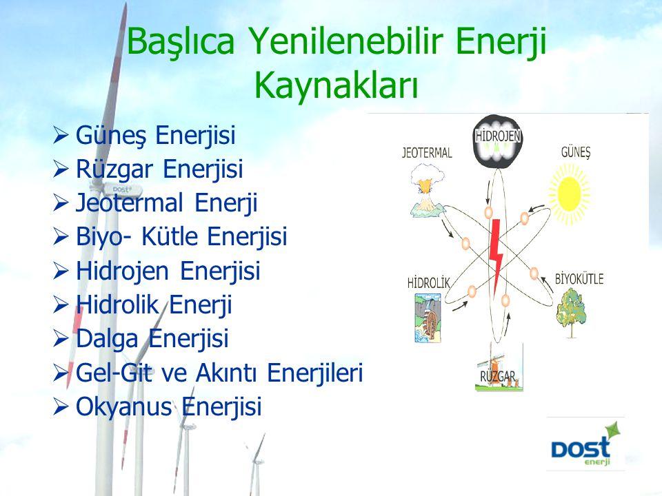 Başlıca Yenilenebilir Enerji Kaynakları