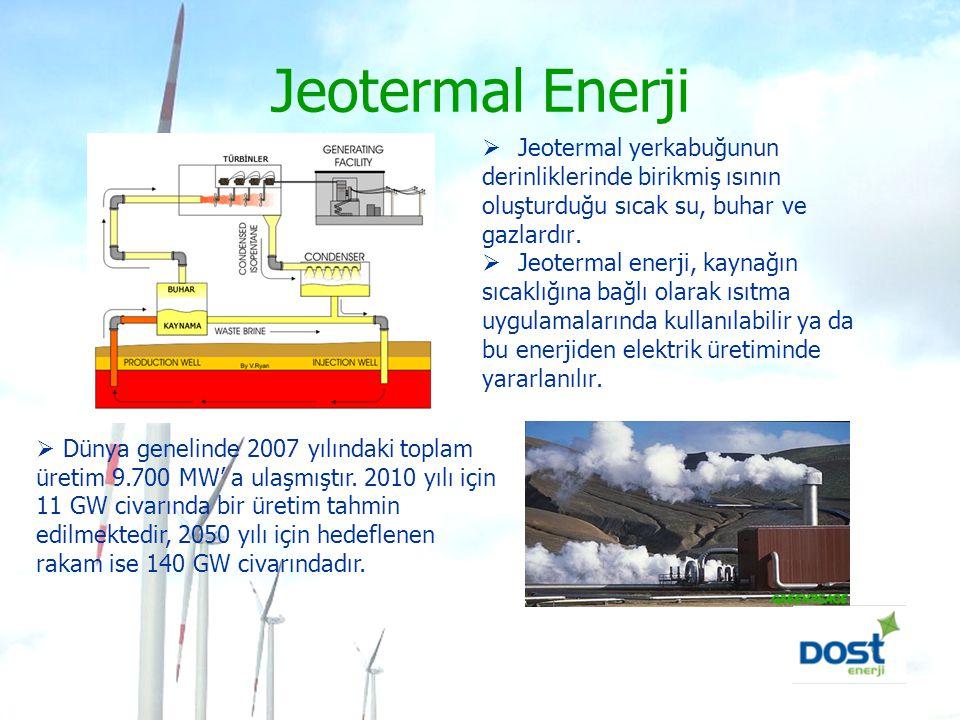Jeotermal Enerji Jeotermal yerkabuğunun