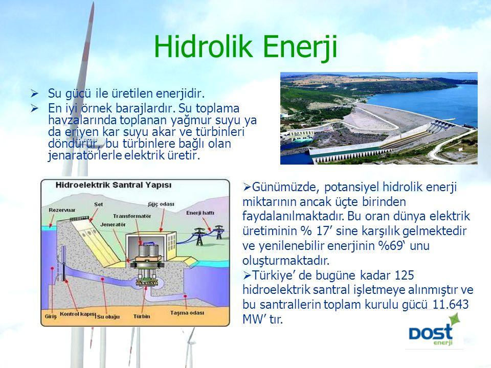 Hidrolik Enerji Su gücü ile üretilen enerjidir.