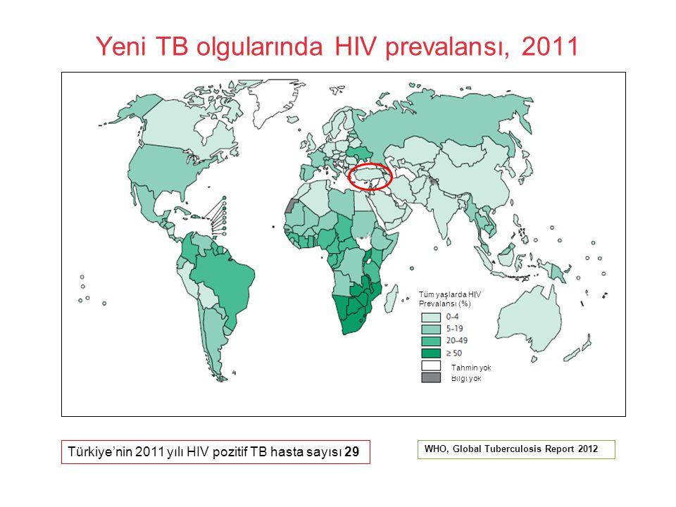 Yeni TB olgularında HIV prevalansı, 2011