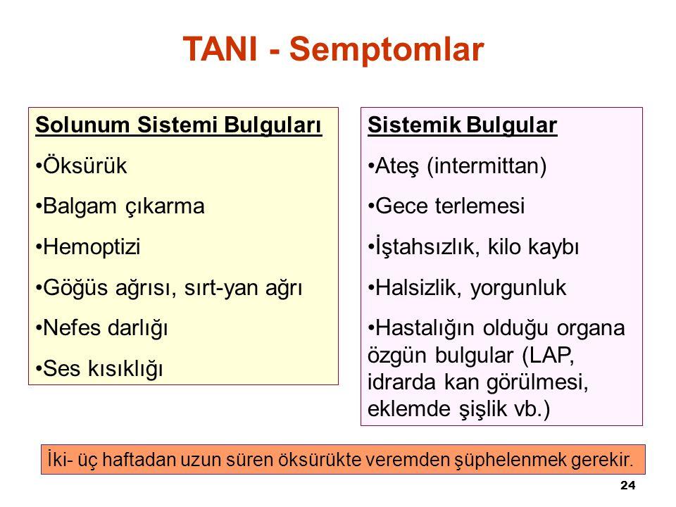 TANI - Semptomlar Solunum Sistemi Bulguları Öksürük Balgam çıkarma