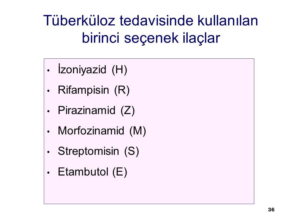 Tüberküloz tedavisinde kullanılan birinci seçenek ilaçlar