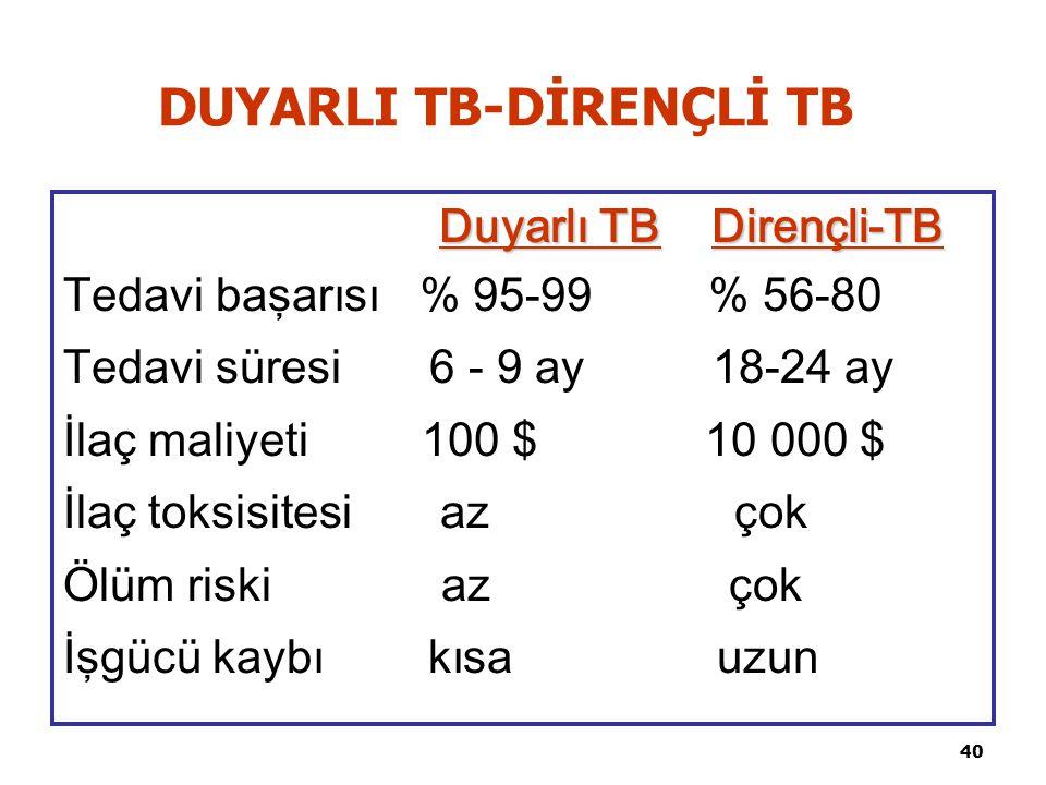 DUYARLI TB-DİRENÇLİ TB