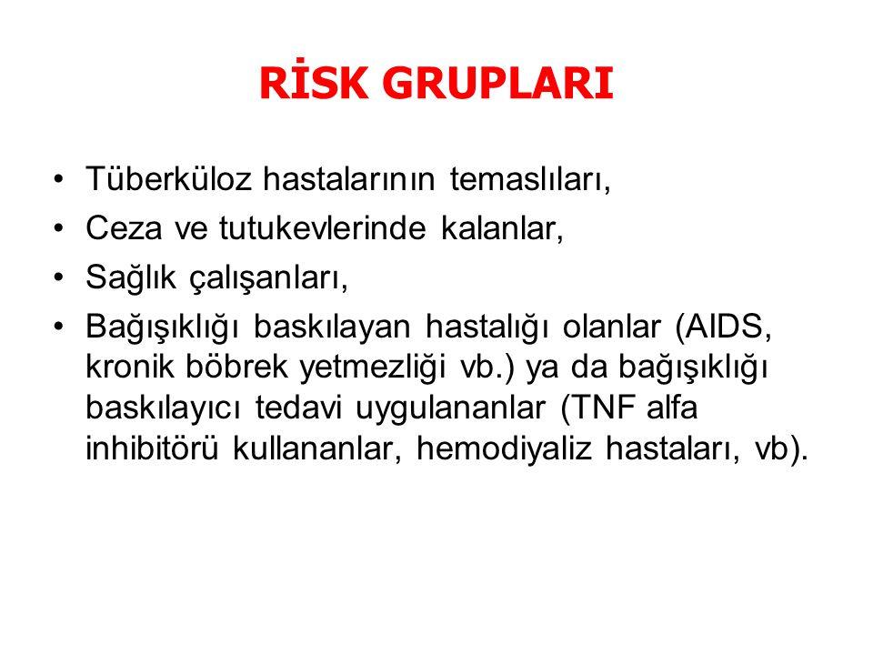 RİSK GRUPLARI Tüberküloz hastalarının temaslıları,