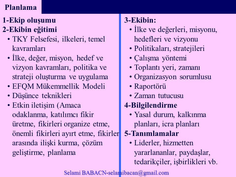 Selami BABACN-selamibacan@gmail.com