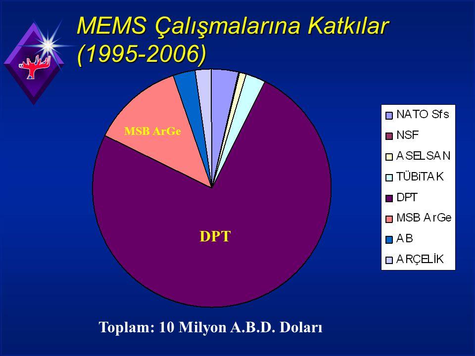 MEMS Çalışmalarına Katkılar (1995-2006)