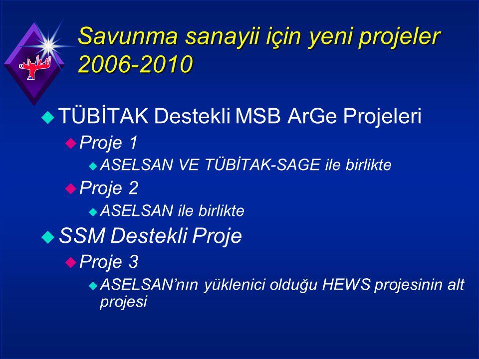Savunma sanayii için yeni projeler 2006-2010