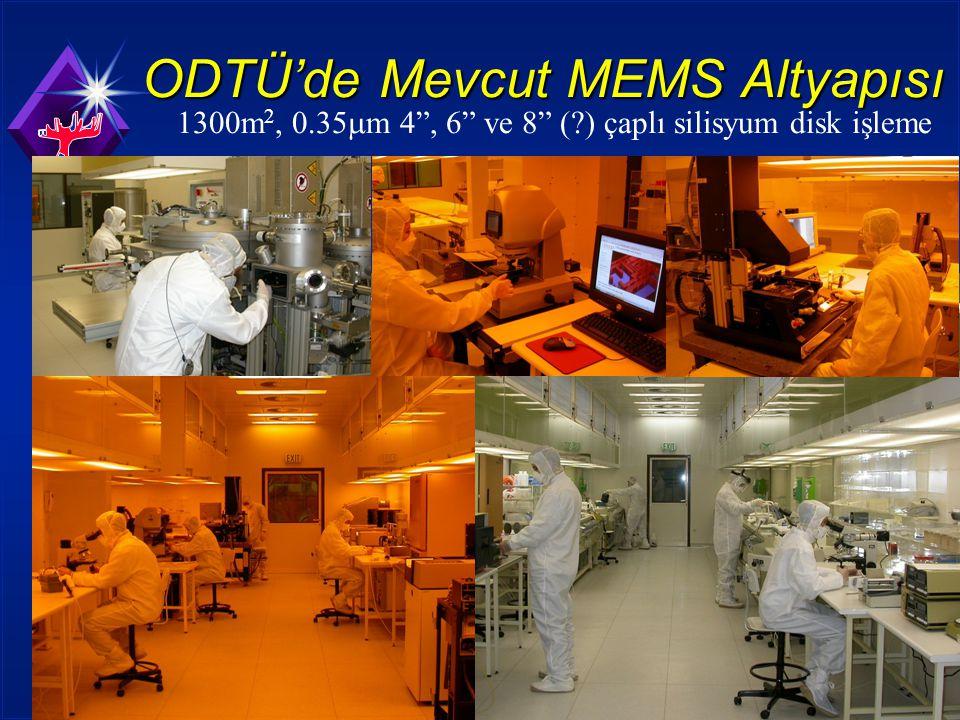 ODTÜ'de Mevcut MEMS Altyapısı