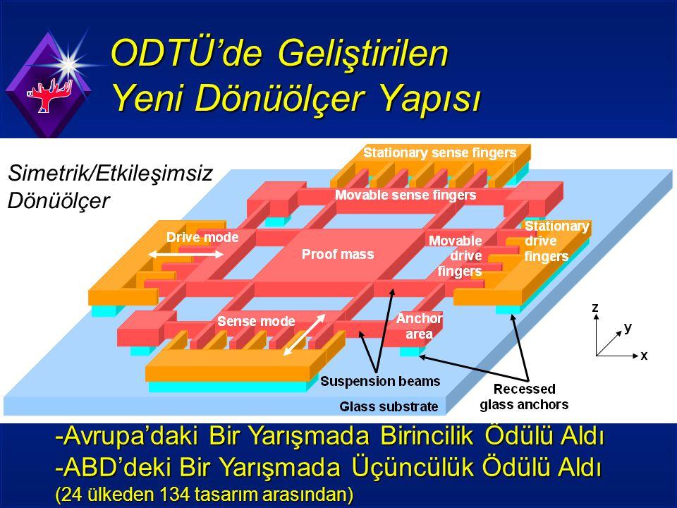 ODTÜ'de Geliştirilen Yeni Dönüölçer Yapısı