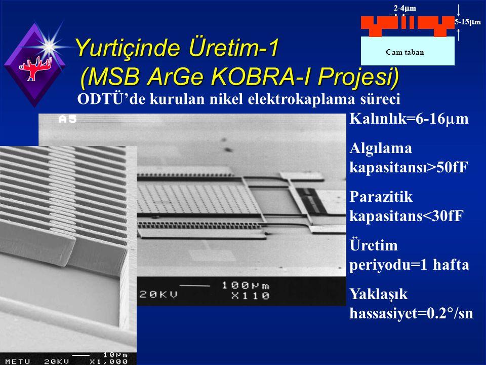 Yurtiçinde Üretim-1 (MSB ArGe KOBRA-I Projesi)
