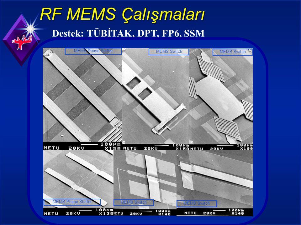 RF MEMS Çalışmaları Destek: TÜBİTAK, DPT, FP6, SSM MEMS Phase Shifter