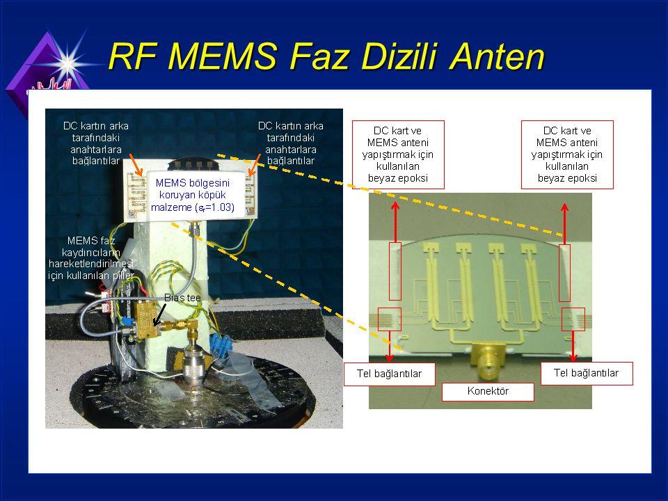 RF MEMS Faz Dizili Anten