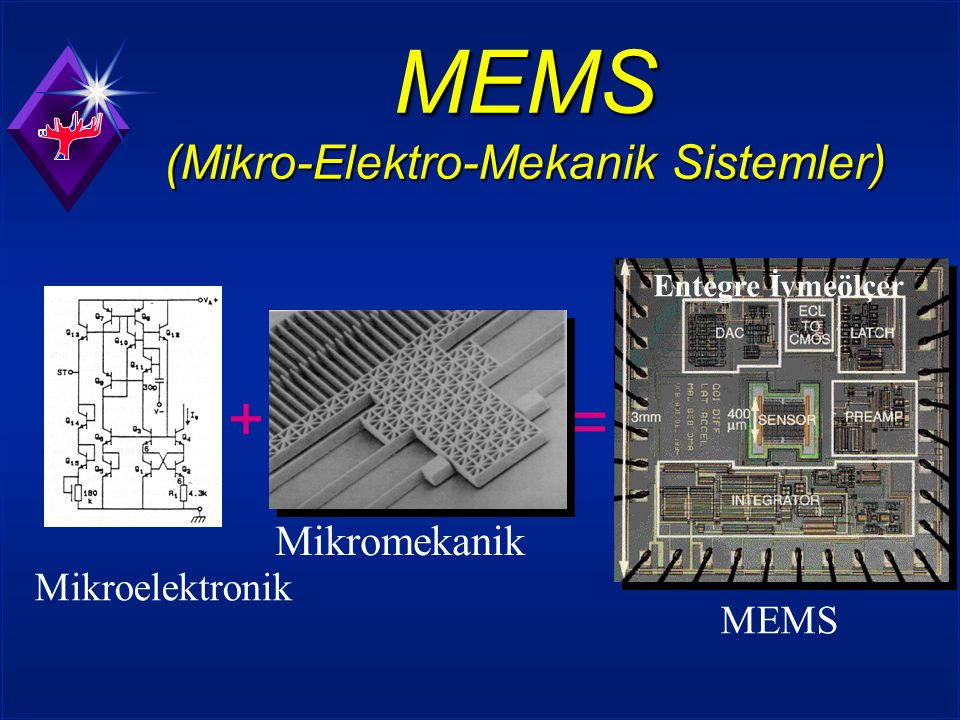 MEMS (Mikro-Elektro-Mekanik Sistemler)