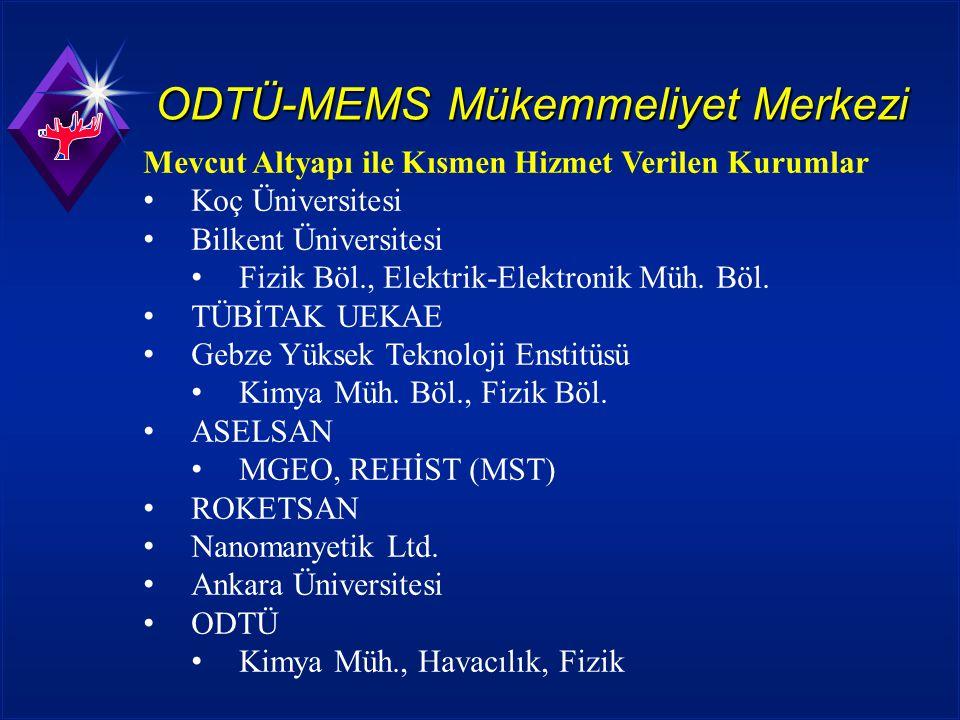 ODTÜ-MEMS Mükemmeliyet Merkezi