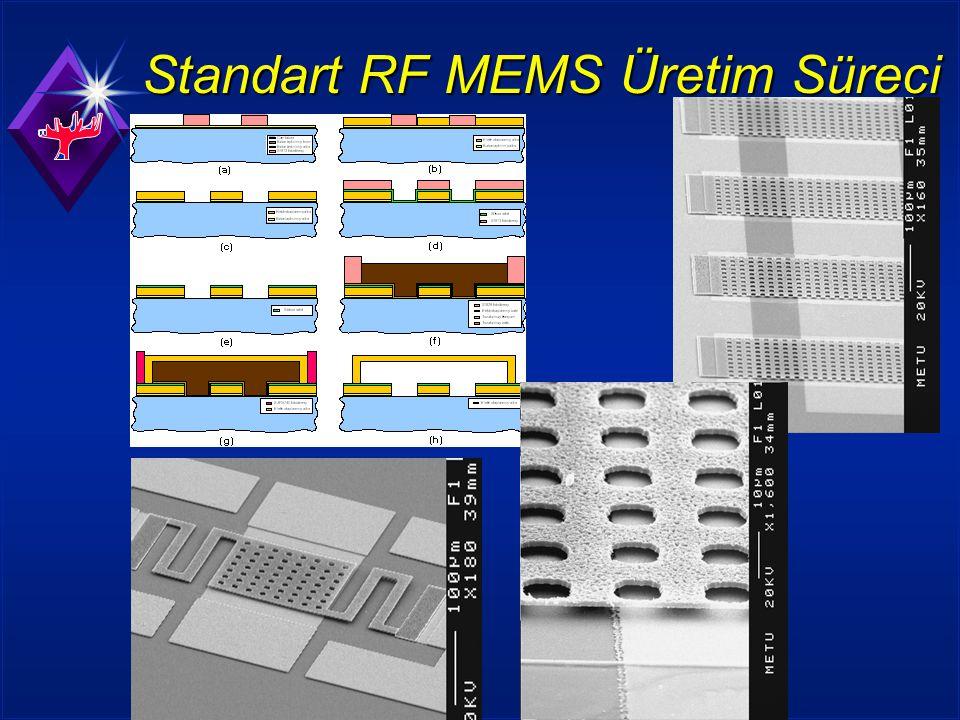 Standart RF MEMS Üretim Süreci