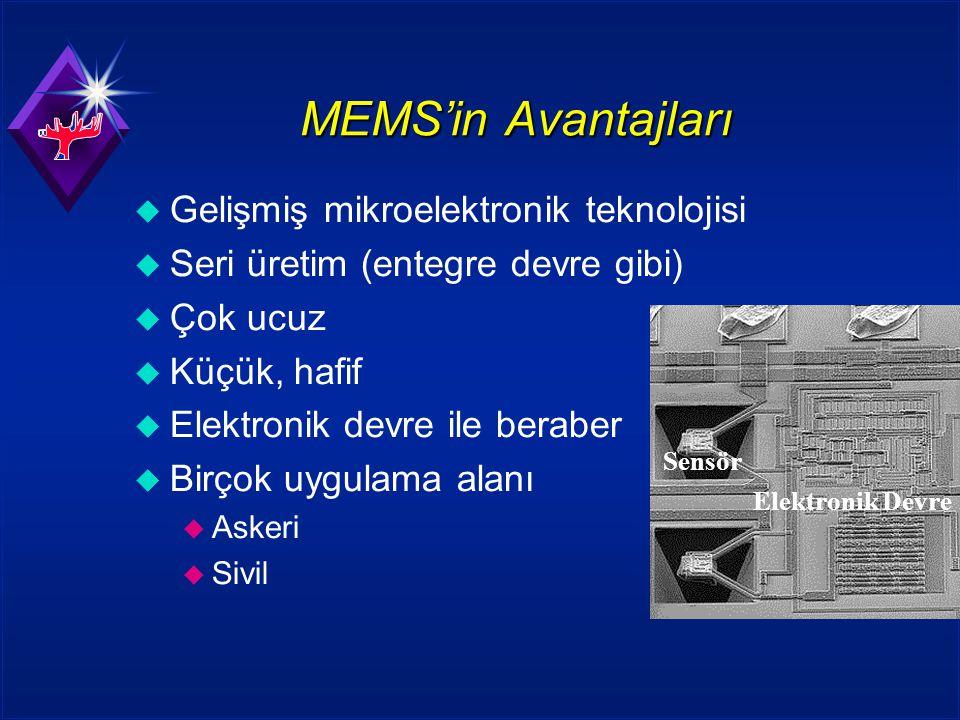 MEMS'in Avantajları Gelişmiş mikroelektronik teknolojisi