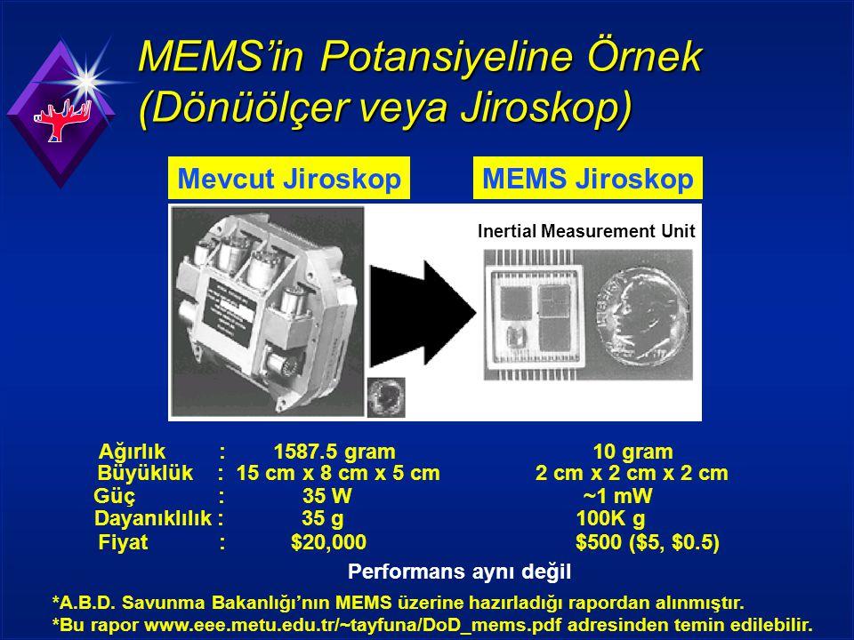 MEMS'in Potansiyeline Örnek (Dönüölçer veya Jiroskop)