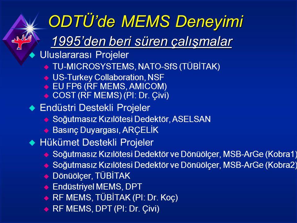 ODTÜ'de MEMS Deneyimi 1995'den beri süren çalışmalar