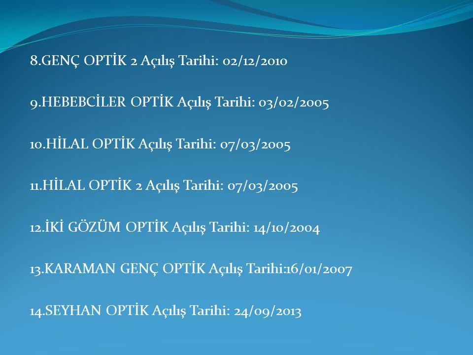 8.GENÇ OPTİK 2 Açılış Tarihi: 02/12/2010
