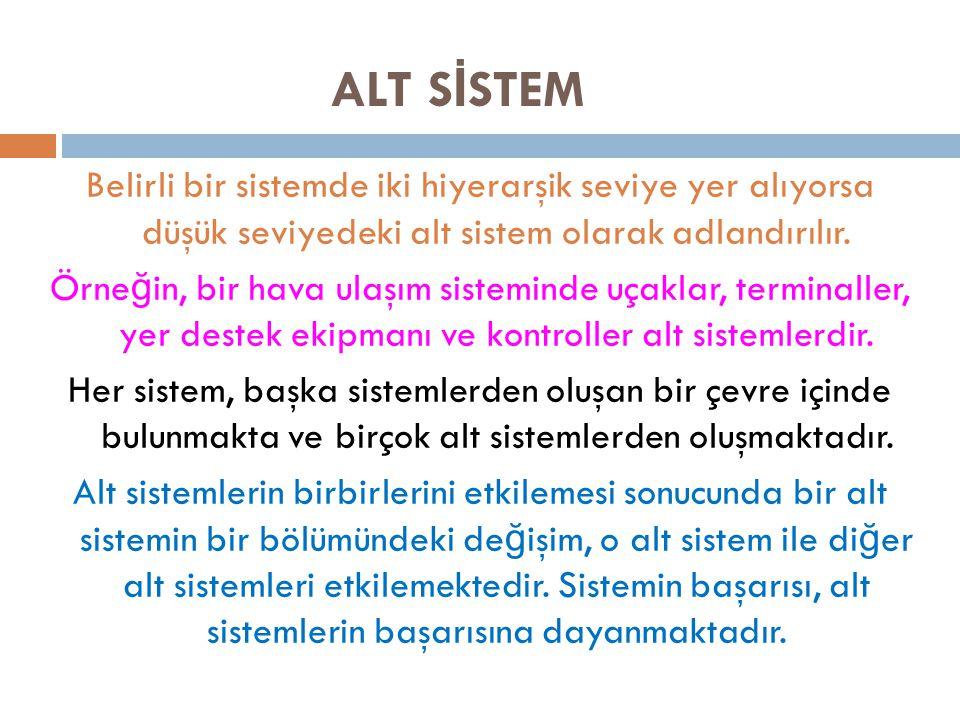 ALT SİSTEM Belirli bir sistemde iki hiyerarşik seviye yer alıyorsa düşük seviyedeki alt sistem olarak adlandırılır.