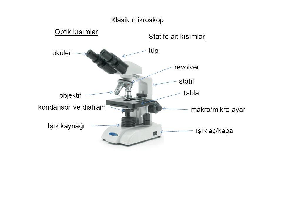 Klasik mikroskop Optik kısımlar. Statife ait kısımlar. tüp. oküler. revolver. statif. tabla. objektif.