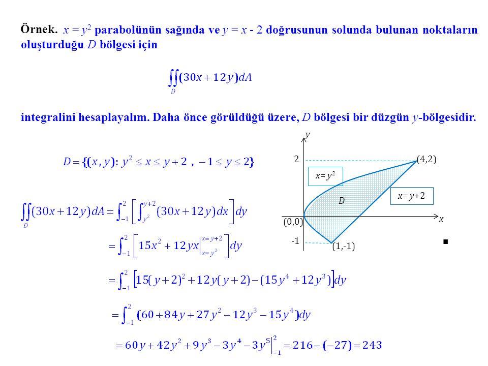 Örnek. x = y2 parabolünün sağında ve y = x - 2 doğrusunun solunda bulunan noktaların oluşturduğu D bölgesi için.
