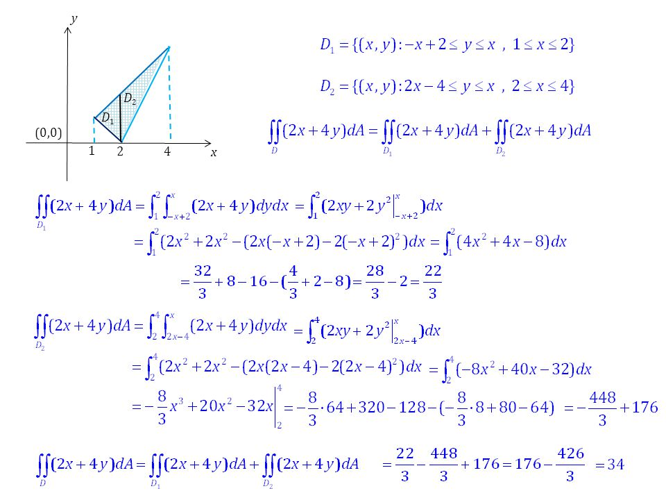 y x (0,0) 2 D1 4 D2 1