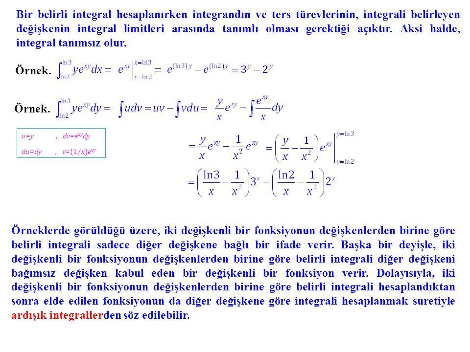 Bir belirli integral hesaplanırken integrandın ve ters türevlerinin, integrali belirleyen değişkenin integral limitleri arasında tanımlı olması gerektiği açıktır. Aksi halde, integral tanımsız olur.