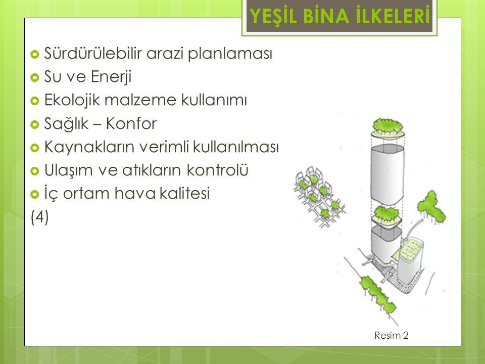 YEŞİL BİNA İLKELERİ Sürdürülebilir arazi planlaması Su ve Enerji