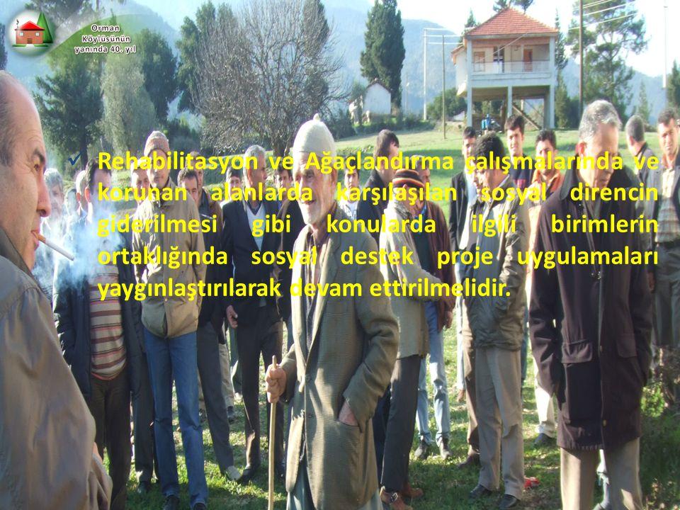 Orman Köylüsünün. yanında 40. yıl.