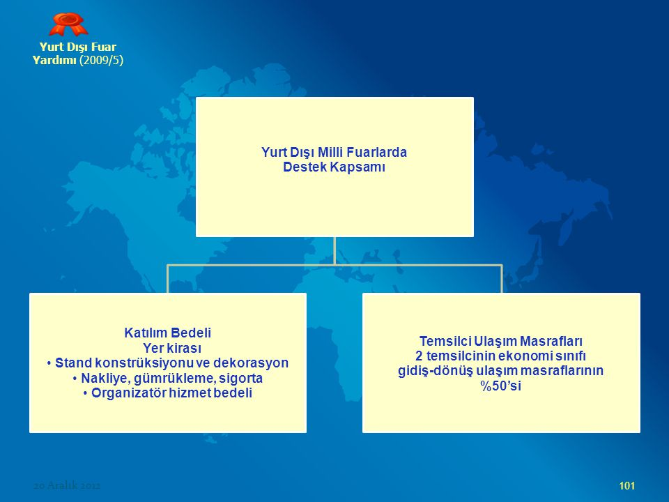 Yurt Dışı Fuar Yardımı (2009/5) 20 Aralık 2012 101