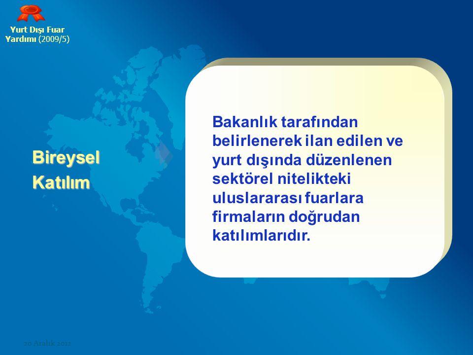 Yurt Dışı Fuar Yardımı (2009/5) Bireysel. Katılım.