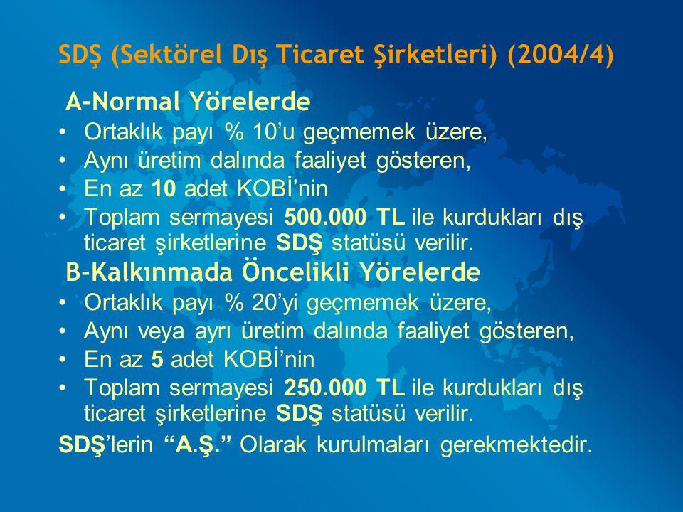 SDŞ (Sektörel Dış Ticaret Şirketleri) (2004/4)