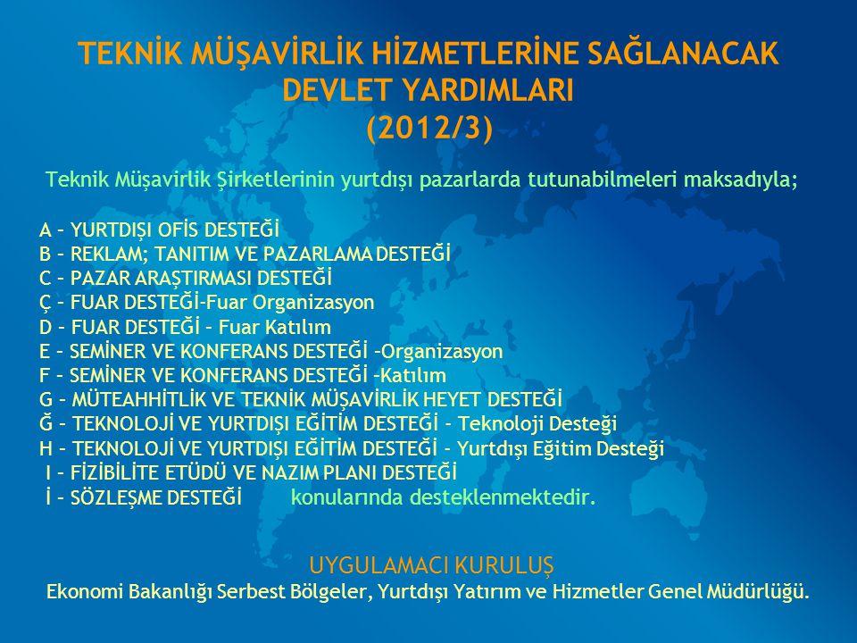 TEKNİK MÜŞAVİRLİK HİZMETLERİNE SAĞLANACAK DEVLET YARDIMLARI (2012/3)