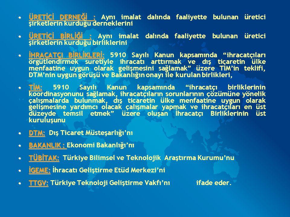 DTM: Dış Ticaret Müsteşarlığı'nı BAKANLIK : Ekonomi Bakanlığı'nı