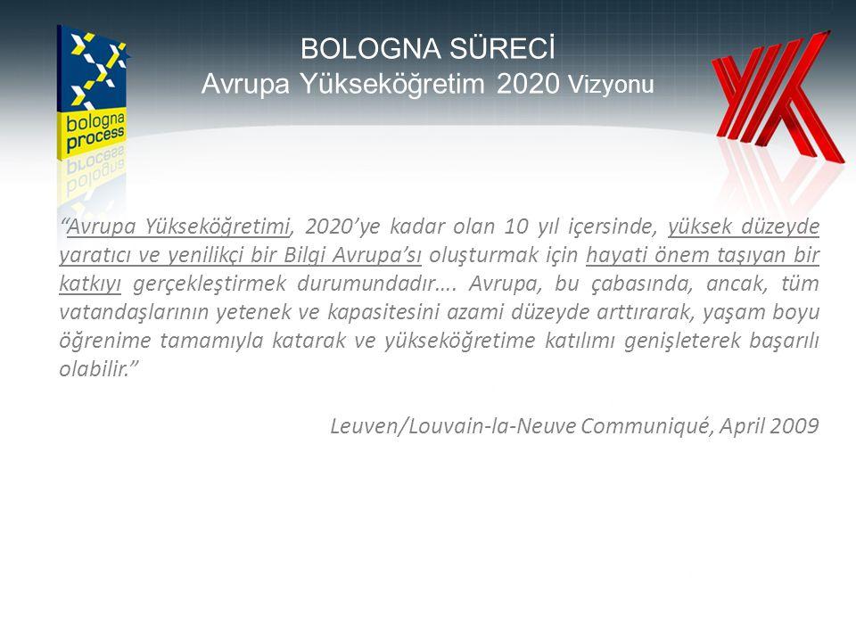 BOLOGNA SÜRECİ Avrupa Yükseköğretim 2020 Vizyonu