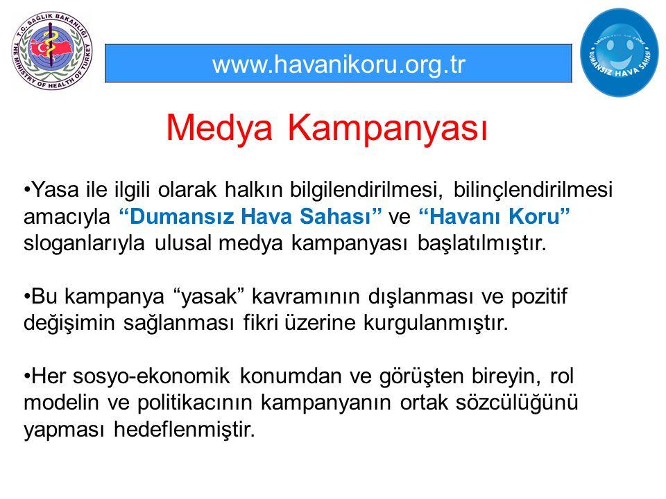 Medya Kampanyası www.havanikoru.org.tr