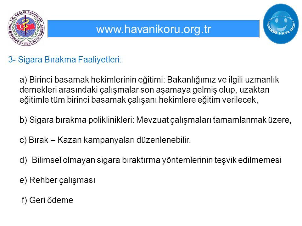 www.havanikoru.org.tr 3- Sigara Bırakma Faaliyetleri: