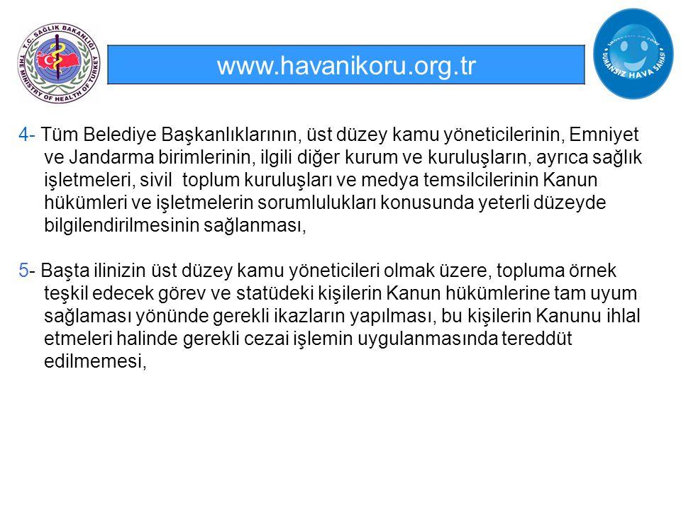 www.havanikoru.org.tr