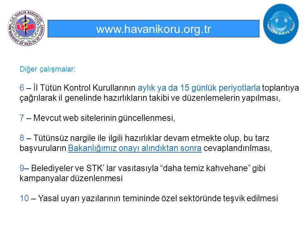 www.havanikoru.org.tr 7 – Mevcut web sitelerinin güncellenmesi,