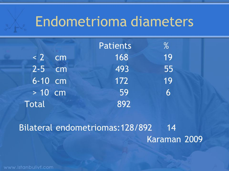 Endometrioma diameters