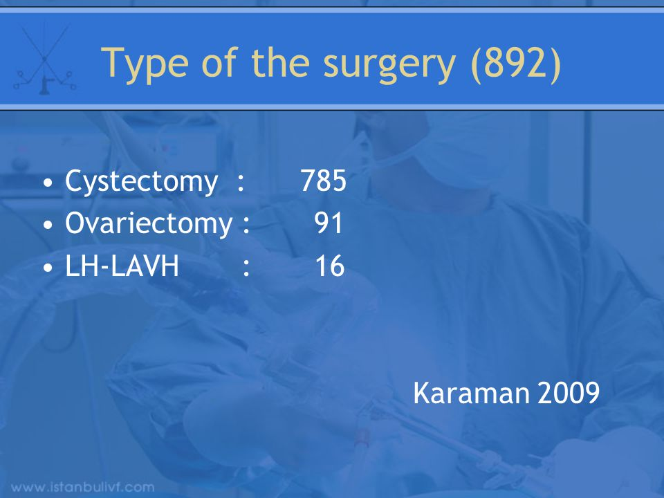 Type of the surgery (892) Cystectomy : 785 Ovariectomy : 91