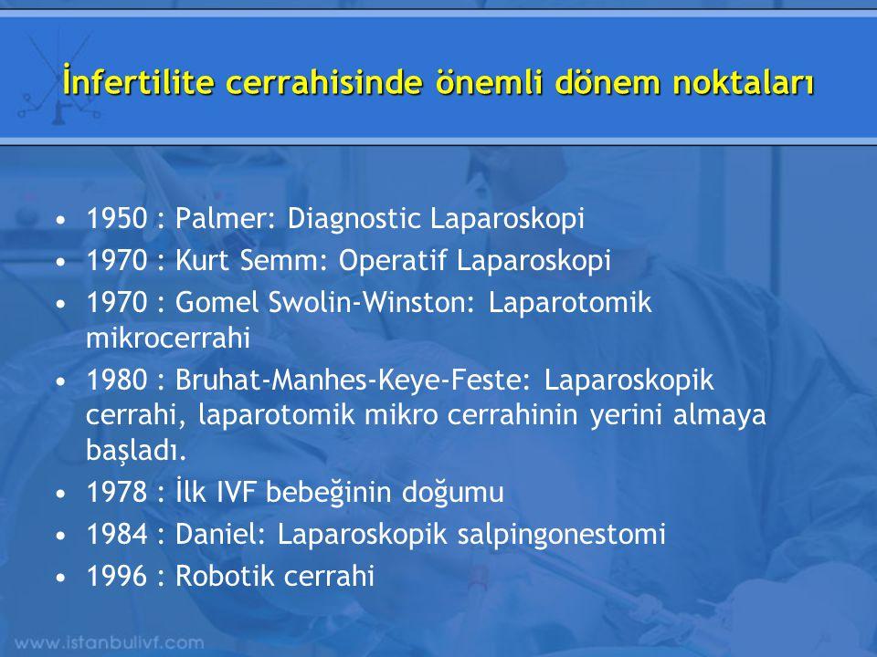 İnfertilite cerrahisinde önemli dönem noktaları