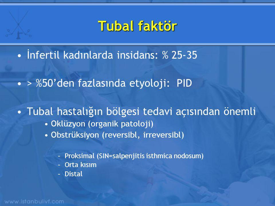 Tubal faktör İnfertil kadınlarda insidans: % 25-35