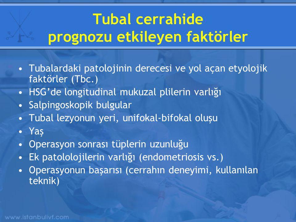 Tubal cerrahide prognozu etkileyen faktörler