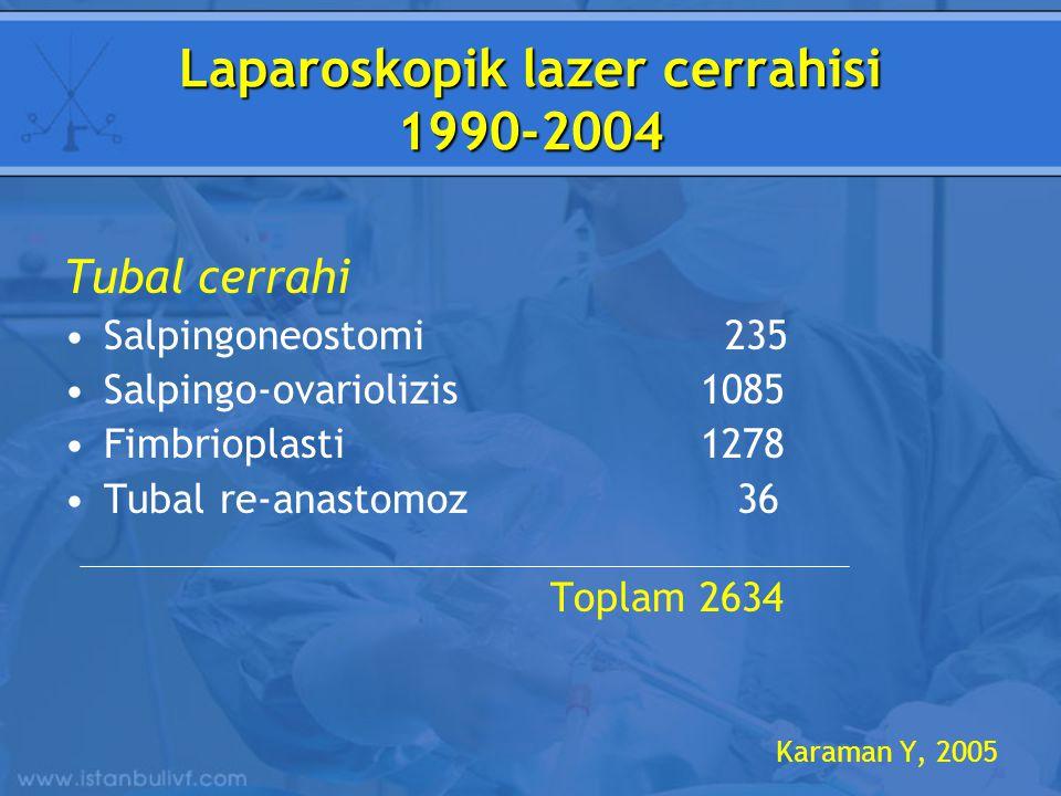 Laparoskopik lazer cerrahisi 1990-2004