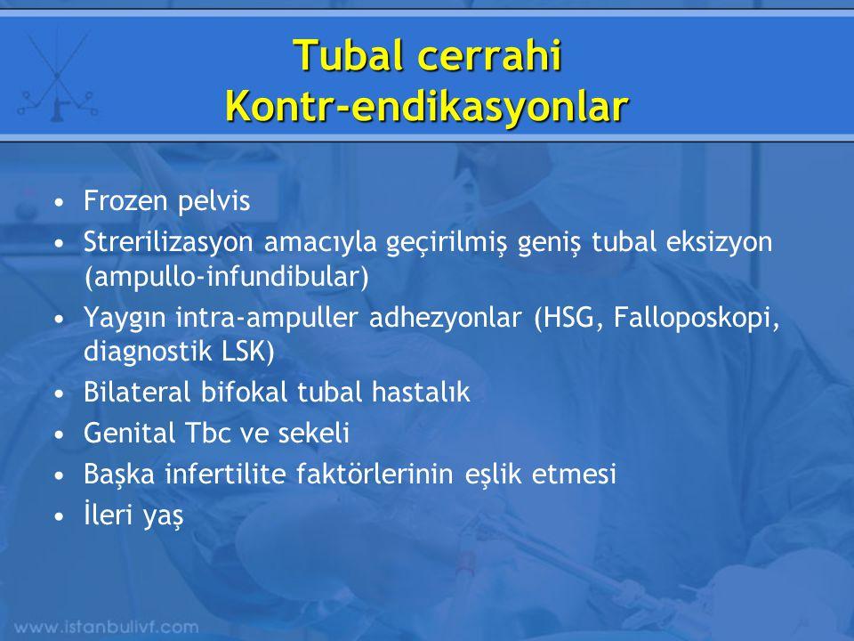 Tubal cerrahi Kontr-endikasyonlar