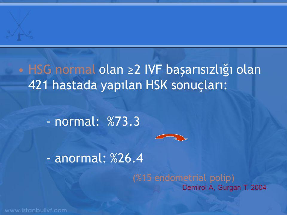 HSG normal olan ≥2 IVF başarısızlığı olan 421 hastada yapılan HSK sonuçları: