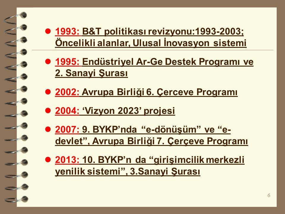 1993: B&T politikası revizyonu:1993-2003; Öncelikli alanlar, Ulusal İnovasyon sistemi