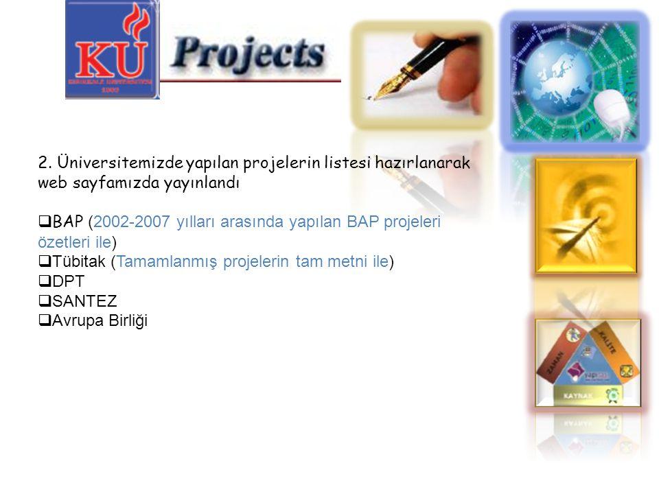 2. Üniversitemizde yapılan projelerin listesi hazırlanarak web sayfamızda yayınlandı